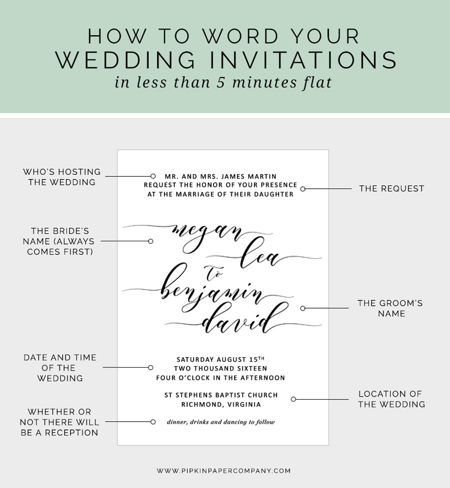 how to word a wedding invitation how to write your wedding invitation message pipkin 5027